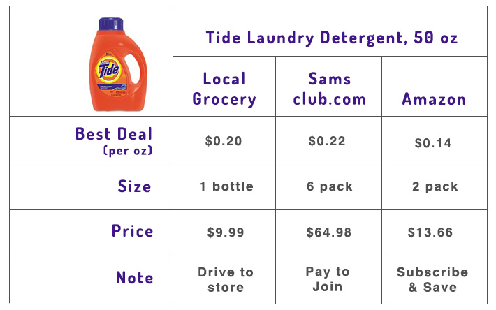 price-compare-tide